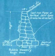 retaining wall blueprint